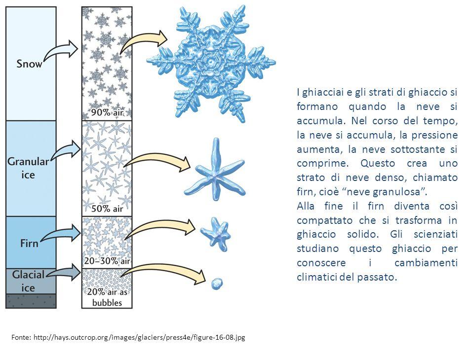 Fonte: http://hays.outcrop.org/images/glaciers/press4e/figure-16-08.jpg I ghiacciai e gli strati di ghiaccio si formano quando la neve si accumula. Ne