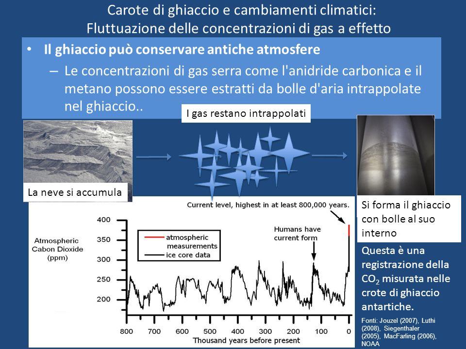 Carote di ghiaccio e cambiamenti climatici: Fluttuazione delle concentrazioni di gas a effetto serra Il ghiaccio può conservare antiche atmosfere – Le