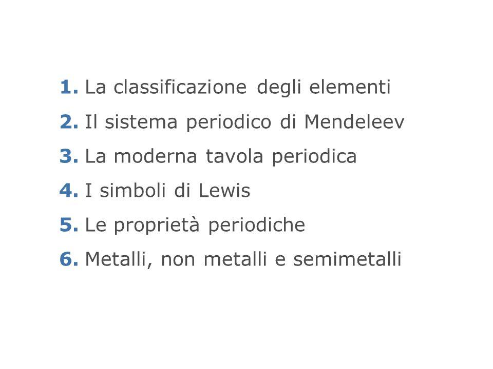 1.La classificazione degli elementi 2.Il sistema periodico di Mendeleev 3.La moderna tavola periodica 4.I simboli di Lewis 5.Le proprietà periodiche 6