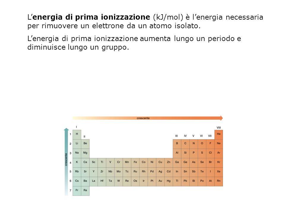 Lenergia di prima ionizzazione (kJ/mol) è lenergia necessaria per rimuovere un elettrone da un atomo isolato. Lenergia di prima ionizzazione aumenta l