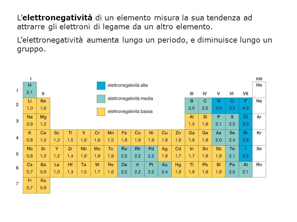 Lelettronegatività di un elemento misura la sua tendenza ad attrarre gli elettroni di legame da un altro elemento. Lelettronegatività aumenta lungo un
