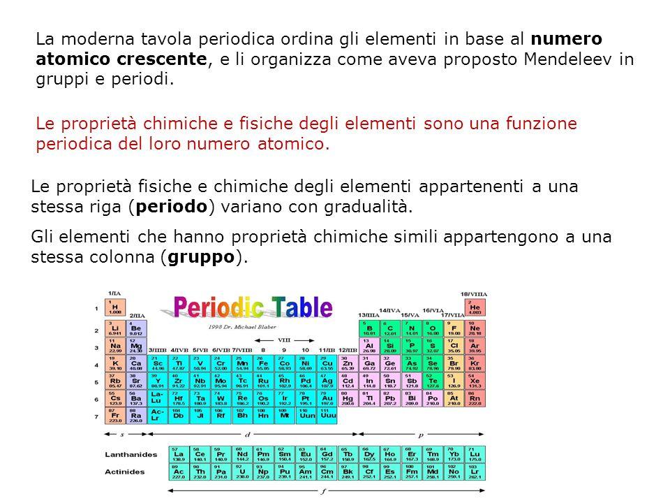La moderna tavola periodica ordina gli elementi in base al numero atomico crescente, e li organizza come aveva proposto Mendeleev in gruppi e periodi.