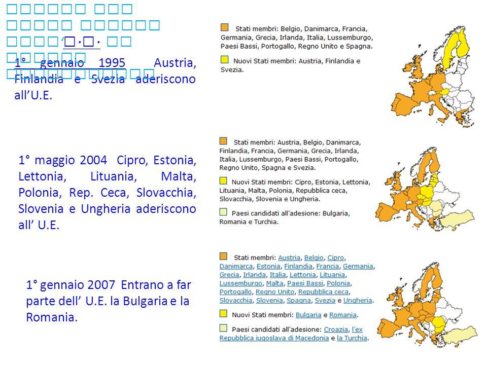 1° gennaio 1995 Austria, Finlandia e Svezia aderiscono allU.E. 1° maggio 2004 Cipro, Estonia, Lettonia, Lituania, Malta, Polonia, Rep. Ceca, Slovacchi