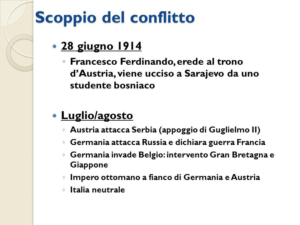 Scoppio del conflitto 28 giugno 1914 Francesco Ferdinando, erede al trono dAustria, viene ucciso a Sarajevo da uno studente bosniaco Luglio/agosto Aus