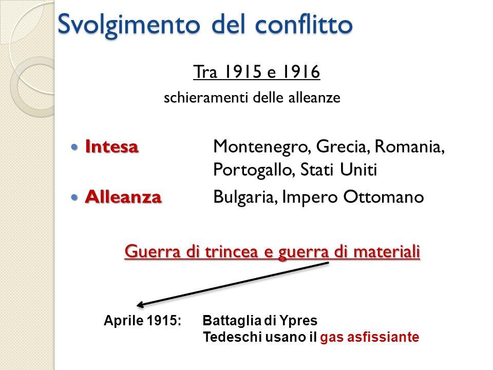 Svolgimento del conflitto Tra 1915 e 1916 schieramenti delle alleanze Intesa IntesaMontenegro, Grecia, Romania, Portogallo, Stati Uniti Alleanza Allea