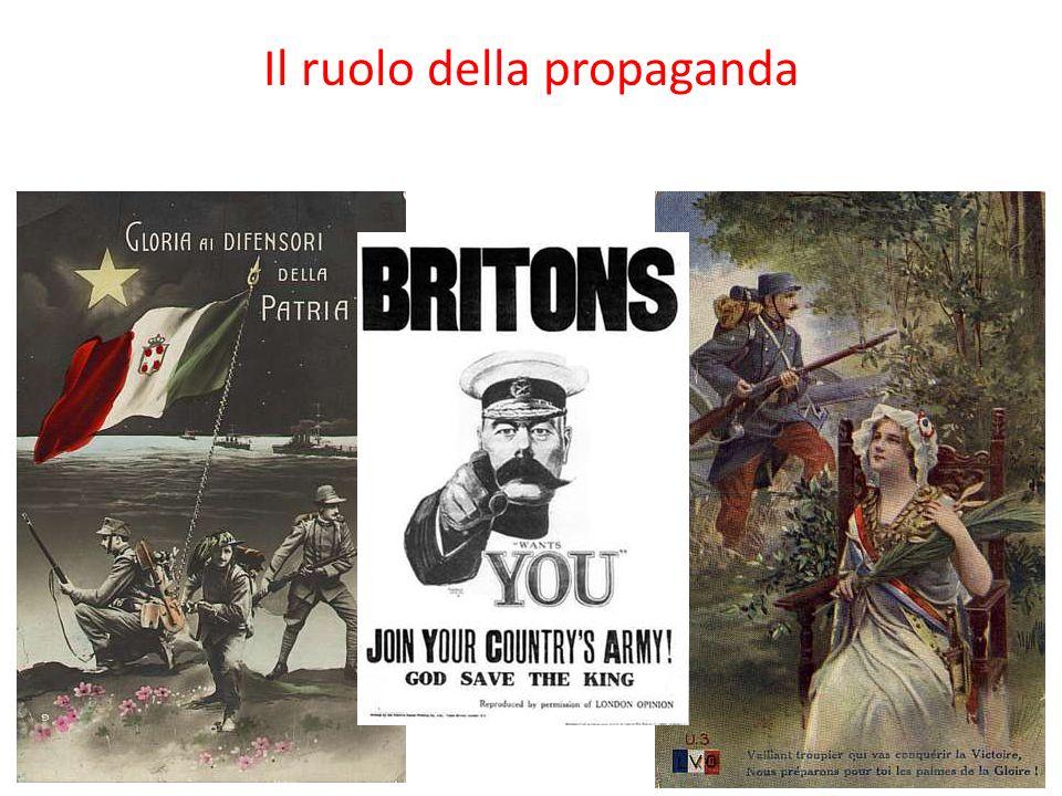 Il ruolo della propaganda