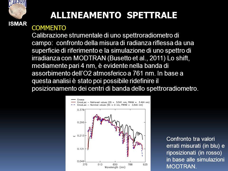 ALLINEAMENTO SPETTRALE COMMENTO Calibrazione strumentale di uno spettroradiometro di campo: confronto della misura di radianza riflessa da una superfi