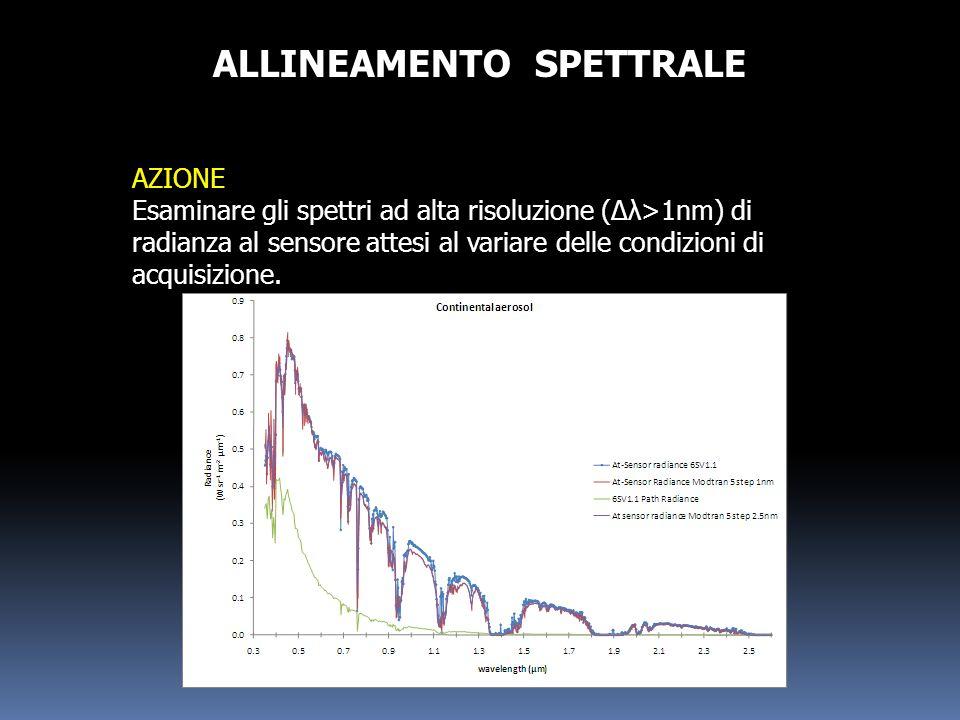 ALLINEAMENTO SPETTRALE AZIONE Esaminare gli spettri ad alta risoluzione (λ>1nm) di radianza al sensore attesi al variare delle condizioni di acquisizi