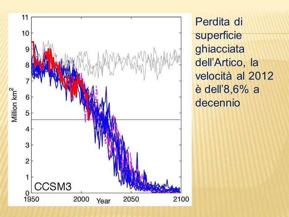 Perdita di superficie ghiacciata dellArtico, la velocità al 2012 è dell8,6% a decennio