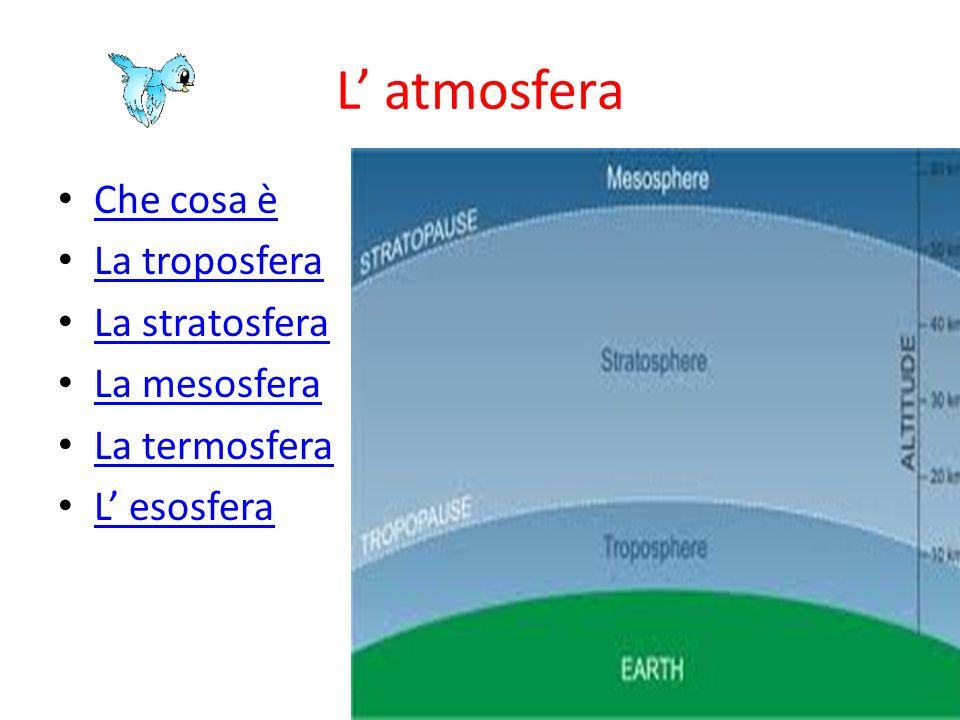L atmosfera Che cosa è La troposfera La stratosfera La mesosfera La termosfera L esosfera