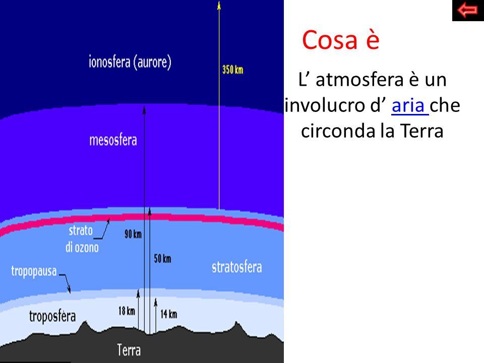 Cosa è L atmosfera è un involucro d aria che circonda la Terraaria