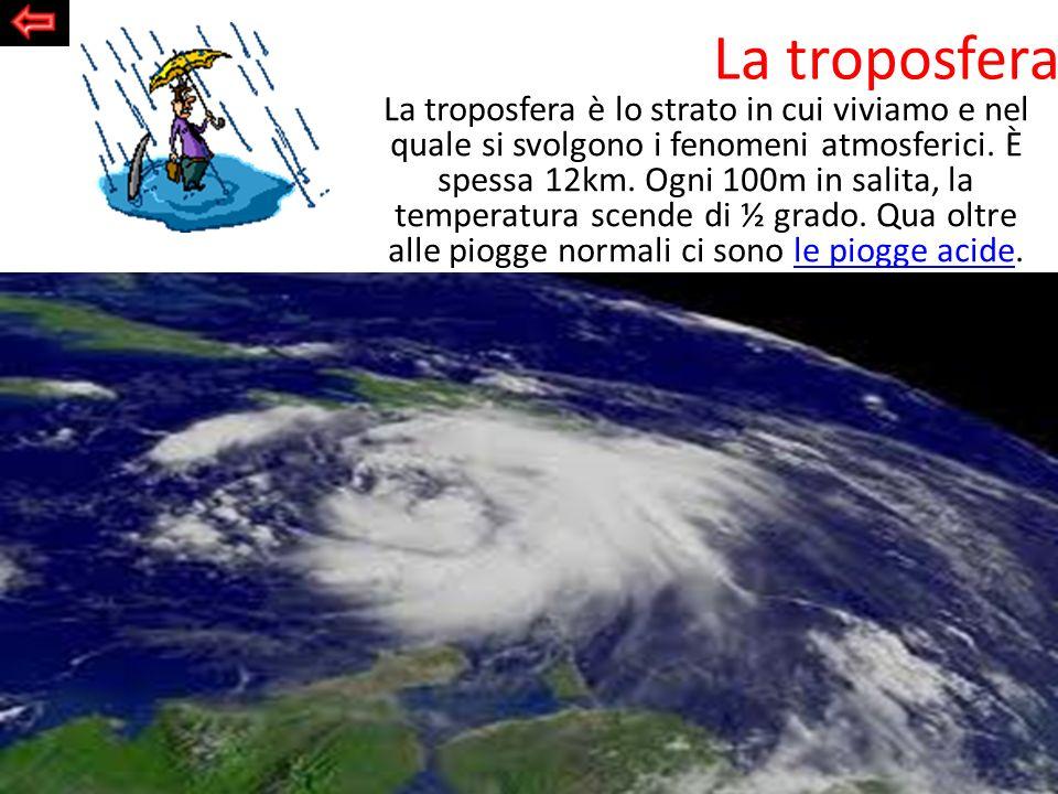 La troposfera La troposfera è lo strato in cui viviamo e nel quale si svolgono i fenomeni atmosferici. È spessa 12km. Ogni 100m in salita, la temperat