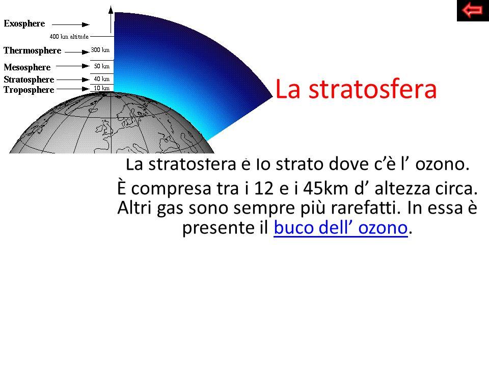 La stratosfera La stratosfera è lo strato dove cè l ozono. È compresa tra i 12 e i 45km d altezza circa. Altri gas sono sempre più rarefatti. In essa
