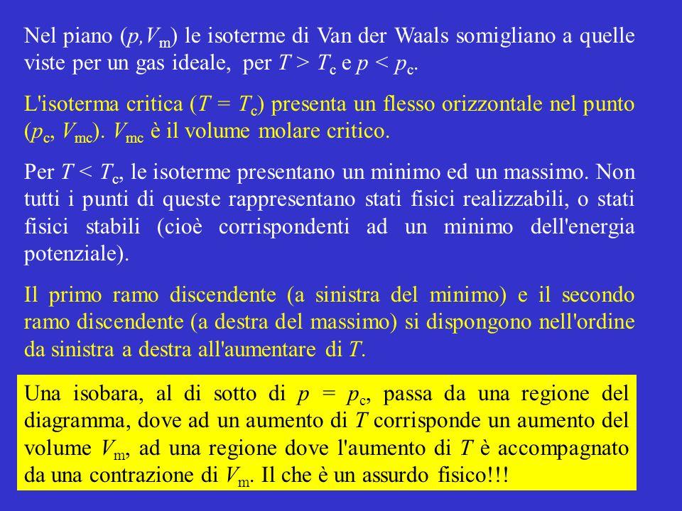 Nel piano (p,V m ) le isoterme di Van der Waals somigliano a quelle viste per un gas ideale, per T > T c e p < p c.