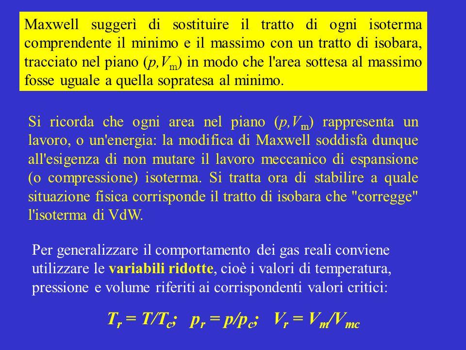 Si ricorda che ogni area nel piano (p,V m ) rappresenta un lavoro, o un energia: la modifica di Maxwell soddisfa dunque all esigenza di non mutare il lavoro meccanico di espansione (o compressione) isoterma.