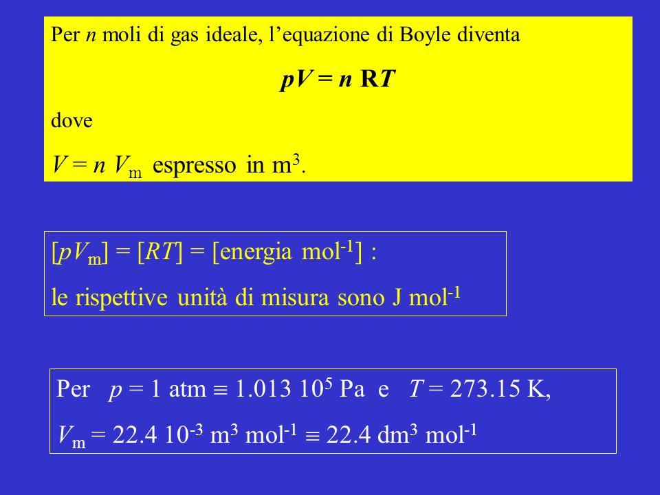 Per p = 1 atm 1.013 10 5 Pa e T = 273.15 K, V m = 22.4 10 -3 m 3 mol -1 22.4 dm 3 mol -1 Per n moli di gas ideale, lequazione di Boyle diventa pV = n RT dove V = n V m espresso in m 3.