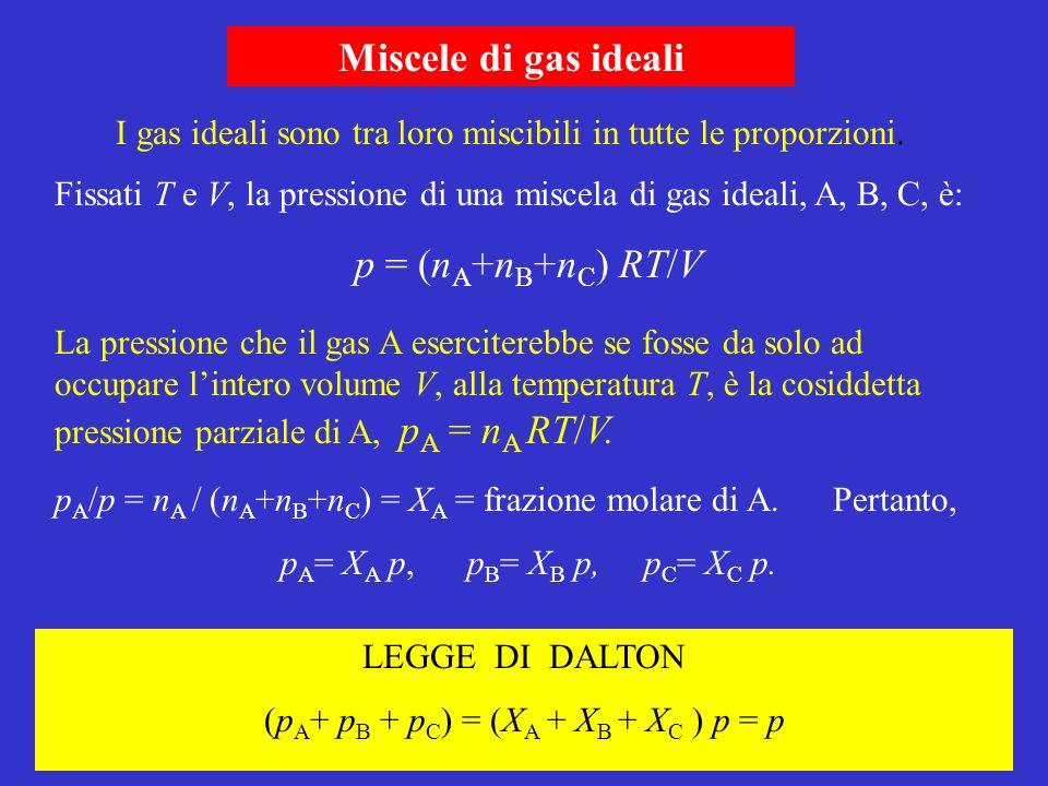 Miscele di gas ideali I gas ideali sono tra loro miscibili in tutte le proporzioni. Fissati T e V, la pressione di una miscela di gas ideali, A, B, C,