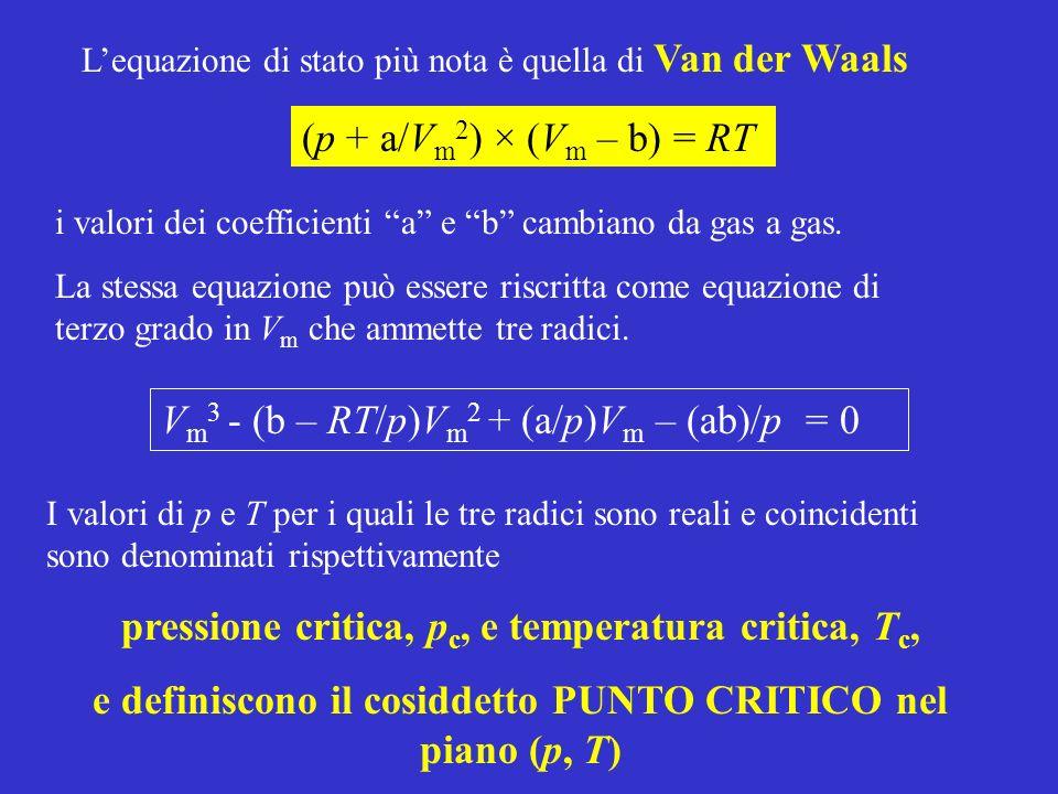 Lequazione di stato più nota è quella di Van der Waals (p + a/V m 2 ) × (V m – b) = RT i valori dei coefficienti a e b cambiano da gas a gas. La stess