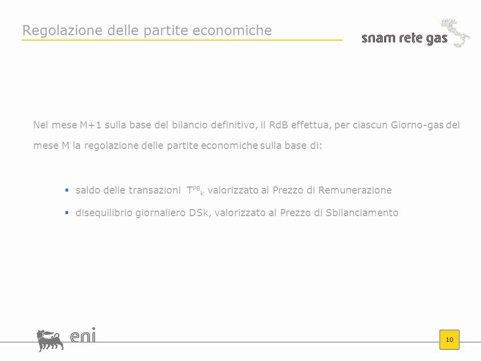 10 Regolazione delle partite economiche Nel mese M+1 sulla base del bilancio definitivo, il RdB effettua, per ciascun Giorno-gas del mese M la regolaz