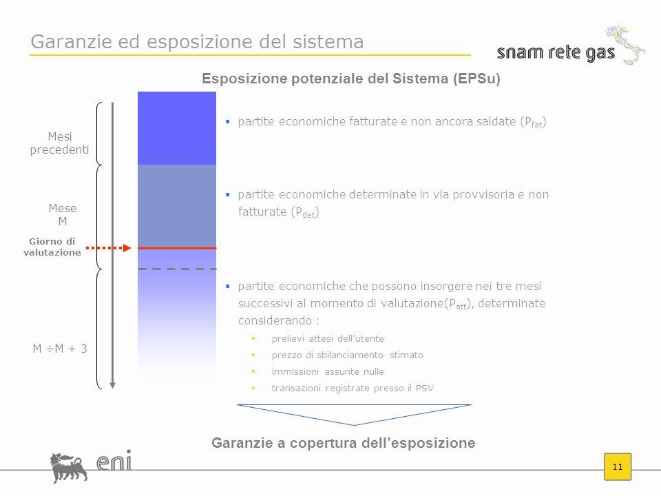 11 Garanzie ed esposizione del sistema partite economiche fatturate e non ancora saldate (P fat ) partite economiche determinate in via provvisoria e