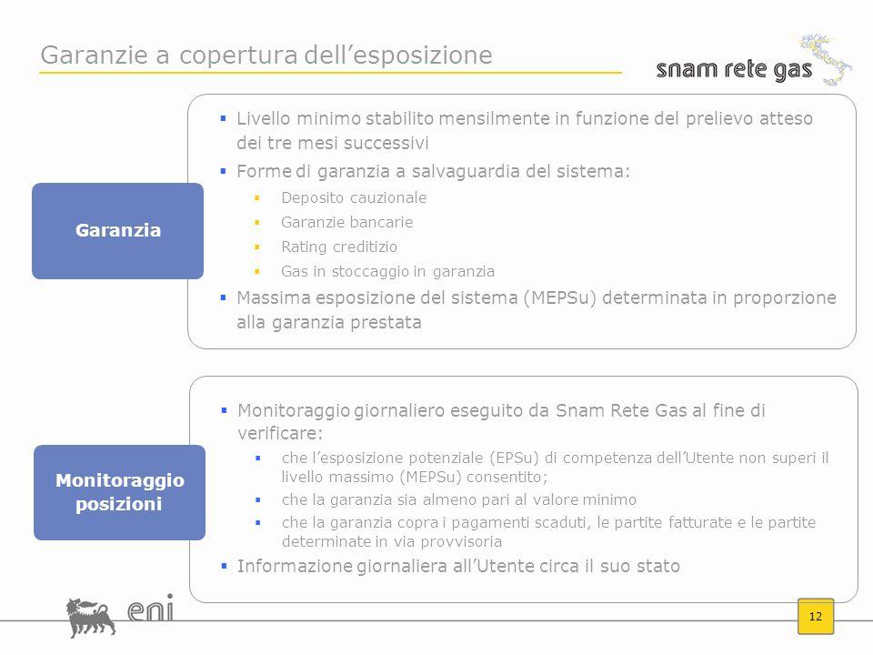 12 Garanzie a copertura dellesposizione Monitoraggio giornaliero eseguito da Snam Rete Gas al fine di verificare: che lesposizione potenziale (EPSu) d