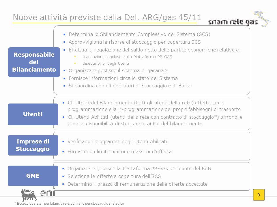 3 Nuove attività previste dalla Del. ARG/gas 45/11 Determina lo Sbilanciamento Complessivo del Sistema (SCS) Approvvigiona le risorse di stoccaggio pe