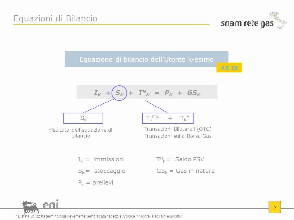 5 Equazioni di Bilancio I K + S K + T N K = P K + GS K risultato dellequazione di bilancio SKSK Transazioni Bilaterali (OTC) T K PSV + T K M Transazio