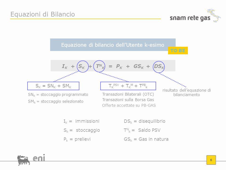6 Equazioni di Bilancio I K + S K + T N K = P K + GS K + DS K S K = SN K + SM K SN k = stoccaggio programmato SM k = stoccaggio selezionato T K PSV +