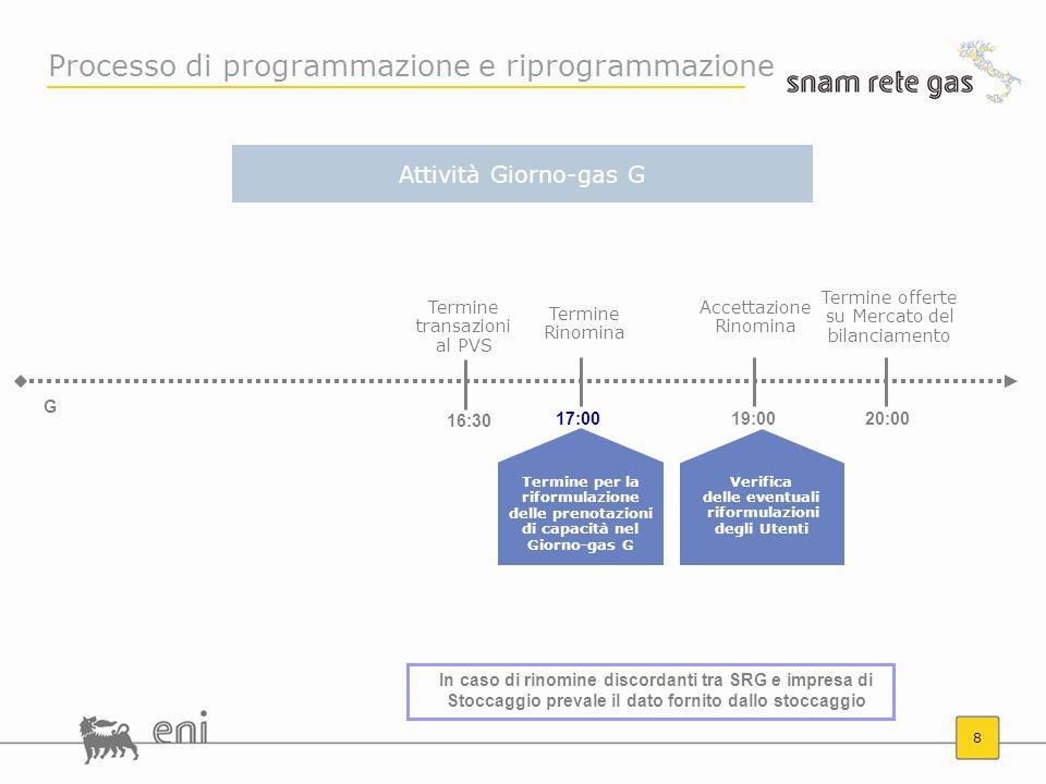 8 Processo di programmazione e riprogrammazione Verifica delle eventuali riformulazioni degli Utenti Accettazione Rinomina 19:00 Termine per la riform