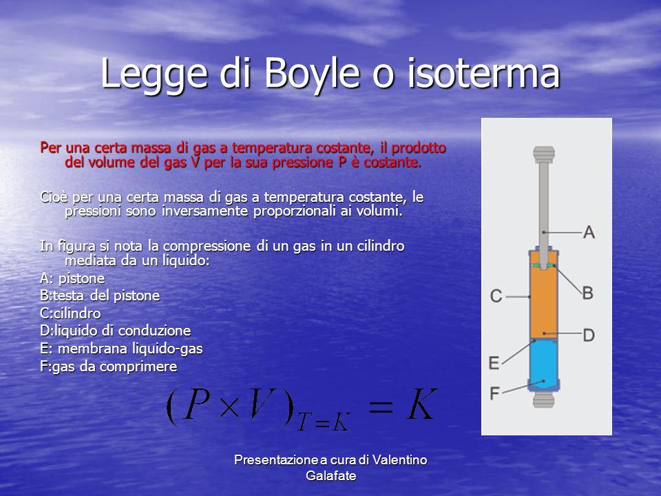 Presentazione a cura di Valentino Galafate Legge di Boyle Quello che si ottiene durante la compressione di un gas a temperatura costante è laumento della sua pressione, in quanto la relazione deve sempre restituire una costante.