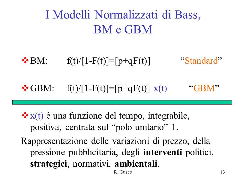R. Guseo13 I Modelli Normalizzati di Bass, BM e GBM BM: f(t)/[1-F(t)]=[p+qF(t)] Standard GBM: f(t)/[1-F(t)]=[p+qF(t)] x(t) GBM x(t) è una funzione del