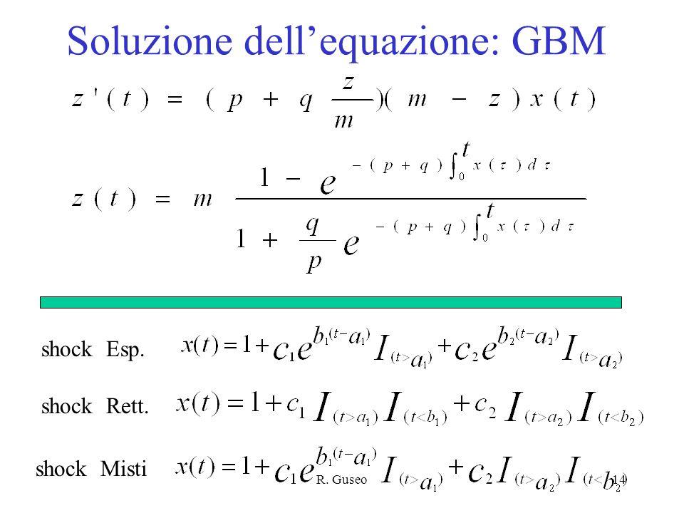 R. Guseo14 Soluzione dellequazione: GBM shock Esp. shock Rett. shock Misti