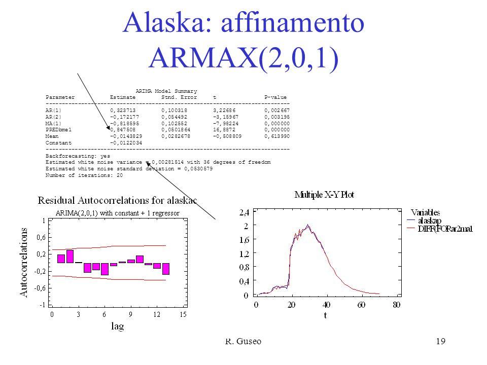 R. Guseo19 Alaska: affinamento ARMAX(2,0,1) ARIMA Model Summary Parameter Estimate Stnd. Error t P-value ---------------------------------------------