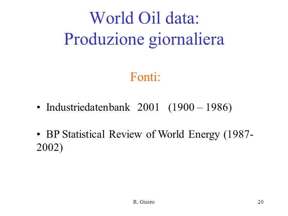 R. Guseo20 World Oil data: Produzione giornaliera Fonti: Industriedatenbank 2001 (1900 – 1986) BP Statistical Review of World Energy (1987- 2002)