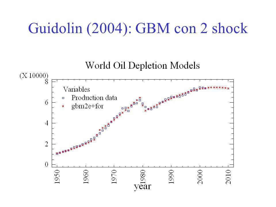 R. Guseo23 Guidolin (2004): GBM con 2 shock