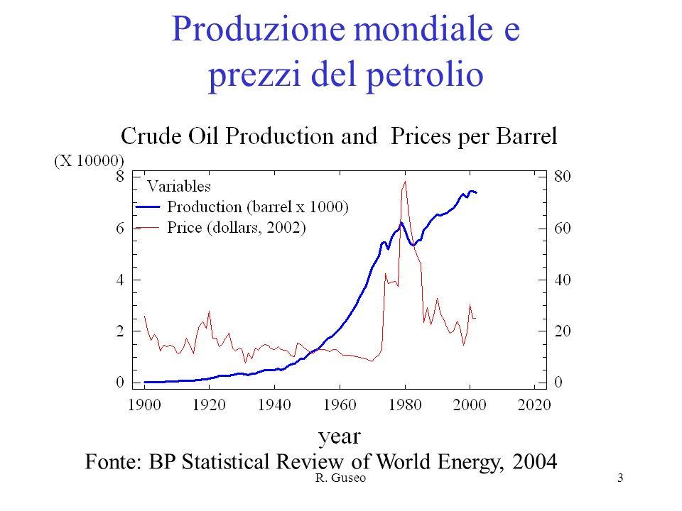 R. Guseo3 Produzione mondiale e prezzi del petrolio Fonte: BP Statistical Review of World Energy, 2004 Produzione e prezzi del petrolioProduzione e pr
