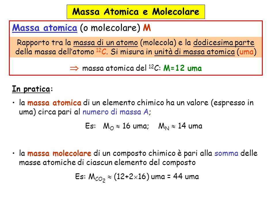 Mole (grammoatomo o grammomolecola) Quantità di sostanza corrispondente alla massa molecolare espressa in grammi.