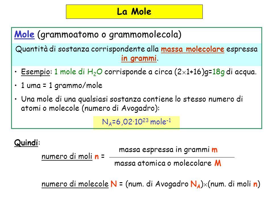 Mole (grammoatomo o grammomolecola) Quantità di sostanza corrispondente alla massa molecolare espressa in grammi. Esempio: 1 mole di H 2 O corrisponde