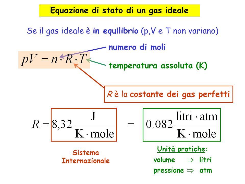 Equazione di stato di un gas ideale Se il gas ideale è in equilibrio (p,V e T non variano) numero di moli temperatura assoluta (K) R è la costante dei