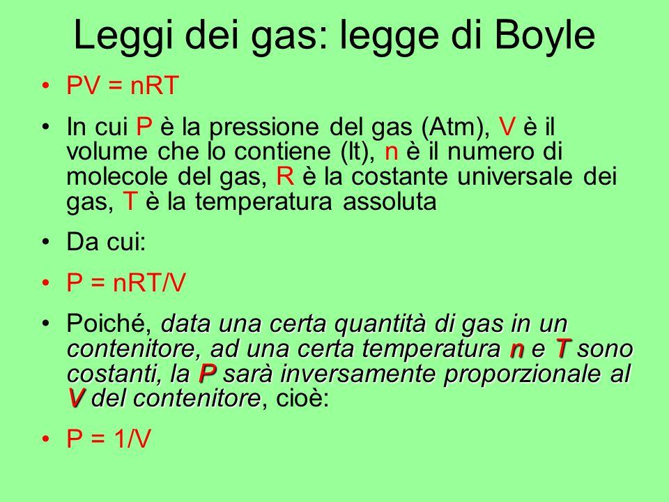 Leggi dei gas: legge di Boyle PV = nRT In cui P è la pressione del gas (Atm), V è il volume che lo contiene (lt), n è il numero di molecole del gas, R