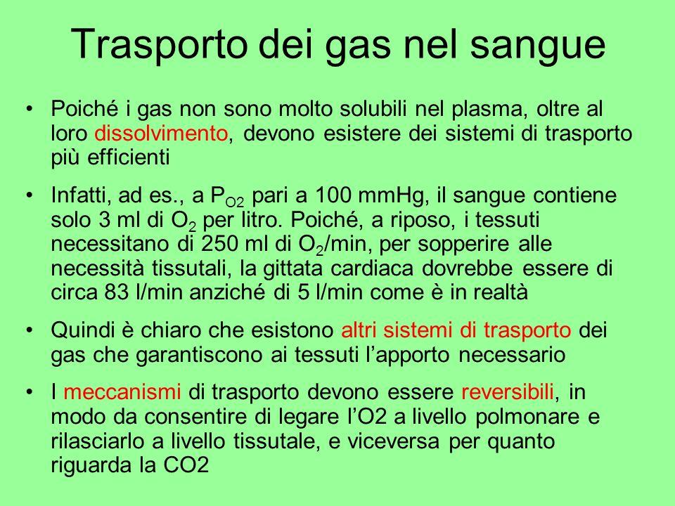 Trasporto dei gas nel sangue Poiché i gas non sono molto solubili nel plasma, oltre al loro dissolvimento, devono esistere dei sistemi di trasporto pi