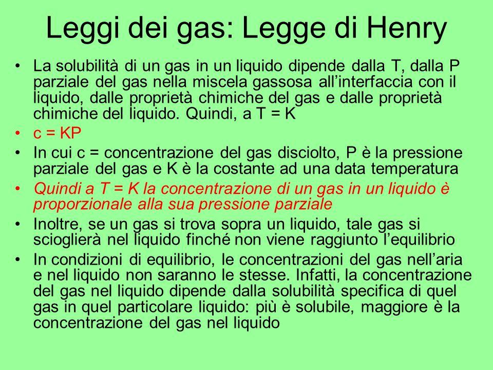 Leggi dei gas: Legge di Henry La solubilità di un gas in un liquido dipende dalla T, dalla P parziale del gas nella miscela gassosa allinterfaccia con