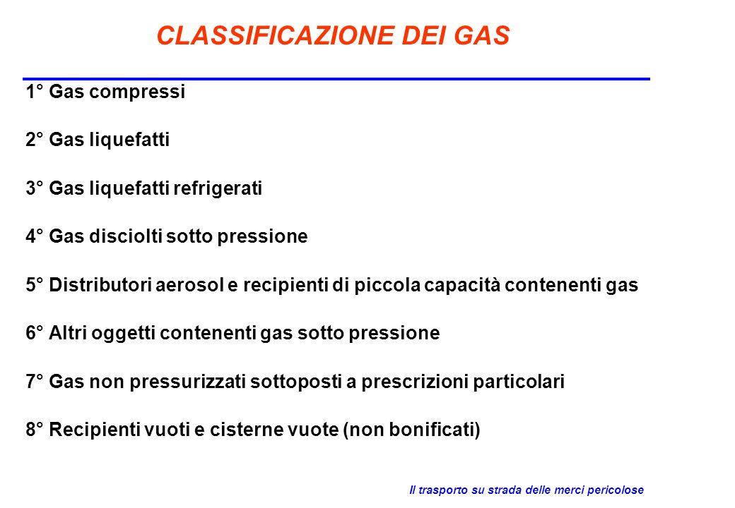 Il trasporto su strada delle merci pericolose CLASSIFICAZIONE DEI GAS 1° Gas compressi 2° Gas liquefatti 3° Gas liquefatti refrigerati 4° Gas disciolt