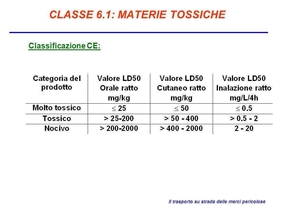 Il trasporto su strada delle merci pericolose CLASSE 6.1: MATERIE TOSSICHE Classificazione CE: