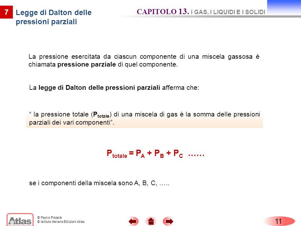 © Paolo Pistarà © Istituto Italiano Edizioni Atlas La pressione esercitata da ciascun componente di una miscela gassosa è chiamata pressione parziale