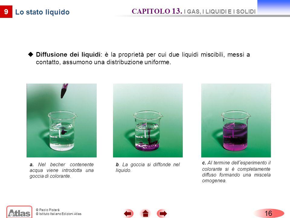 © Paolo Pistarà © Istituto Italiano Edizioni Atlas Diffusione dei liquidi: è la proprietà per cui due liquidi miscibili, messi a contatto, assumono un