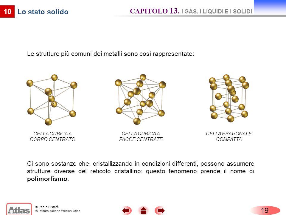 © Paolo Pistarà © Istituto Italiano Edizioni Atlas Le strutture più comuni dei metalli sono così rappresentate: 19 Lo stato solido Ci sono sostanze ch