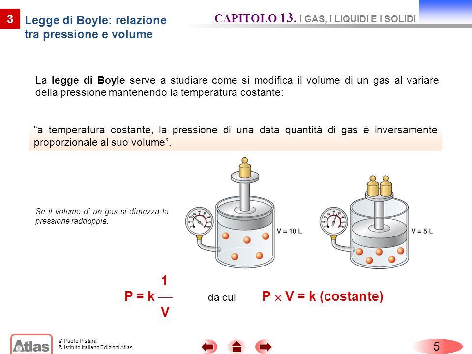 © Paolo Pistarà © Istituto Italiano Edizioni Atlas La legge di Boyle serve a studiare come si modifica il volume di un gas al variare della pressione