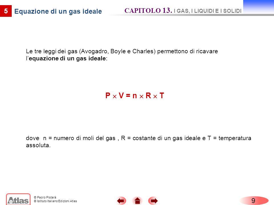 © Paolo Pistarà © Istituto Italiano Edizioni Atlas Le tre leggi dei gas (Avogadro, Boyle e Charles) permettono di ricavare lequazione di un gas ideale