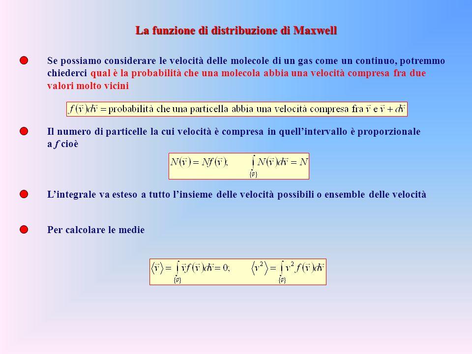 Se possiamo considerare le velocità delle molecole di un gas come un continuo, potremmo chiederci qual è la probabilità che una molecola abbia una velocità compresa fra due valori molto vicini Il numero di particelle la cui velocità è compresa in quellintervallo è proporzionale a f cioè Lintegrale va esteso a tutto linsieme delle velocità possibili o ensemble delle velocità Per calcolare le medie La funzione di distribuzione di Maxwell
